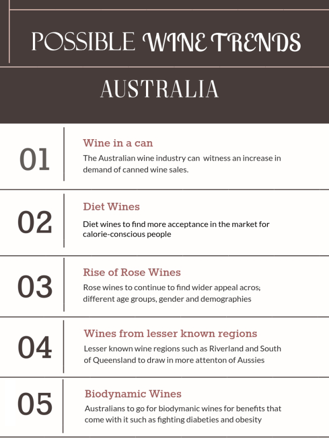 Infographic - Australian-Wine-Trends